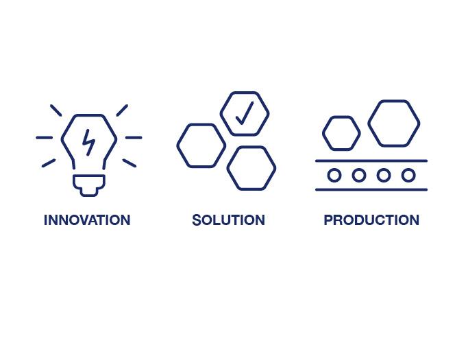ondesign realisiert für das AIRBUS-Tochterunternehmen CTC eine neue Corporate Identity - Icons