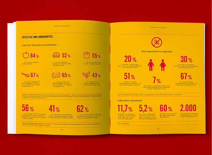 Jubilee booklet with pictograms